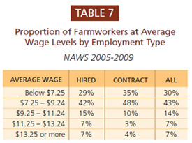 sites/default/files/worker_wage_chart.jpg